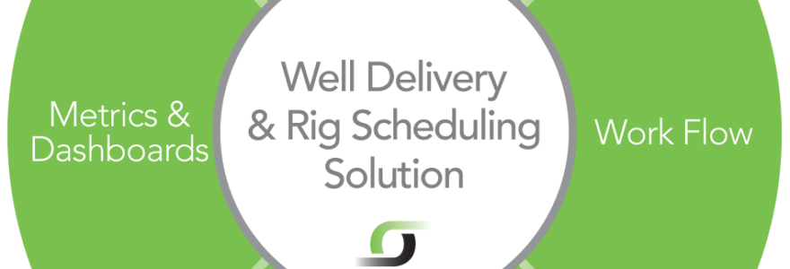 SPOTLIGHT: SigmaFlow's Well Delivery & Rig Scheduling Solution