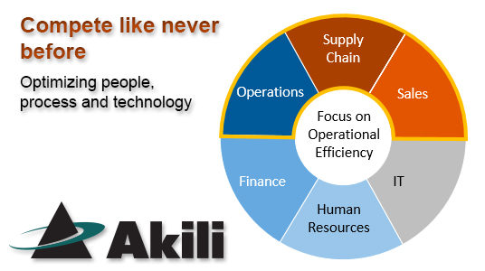 Guest Blog: Akili helps Oil and Gas companies compete like never before