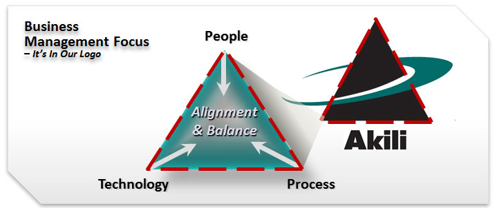 triangle-business-mgmt-focus